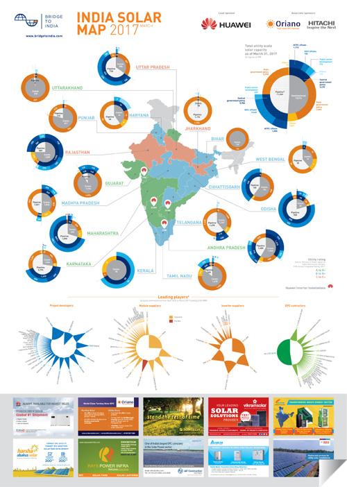 India Map 2017.India Solar Map Bridge To India